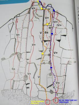 Reseña de las vías hechas