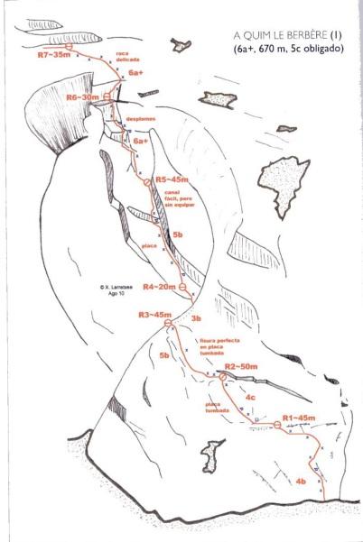 Reseñas de escaladas pirineo norte